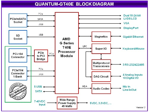 quantum-blockdiag-sm.jpg